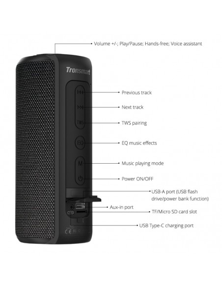 Tronsmart Element T6 Plus SoundPulse namizni Bluetooth zvočnik